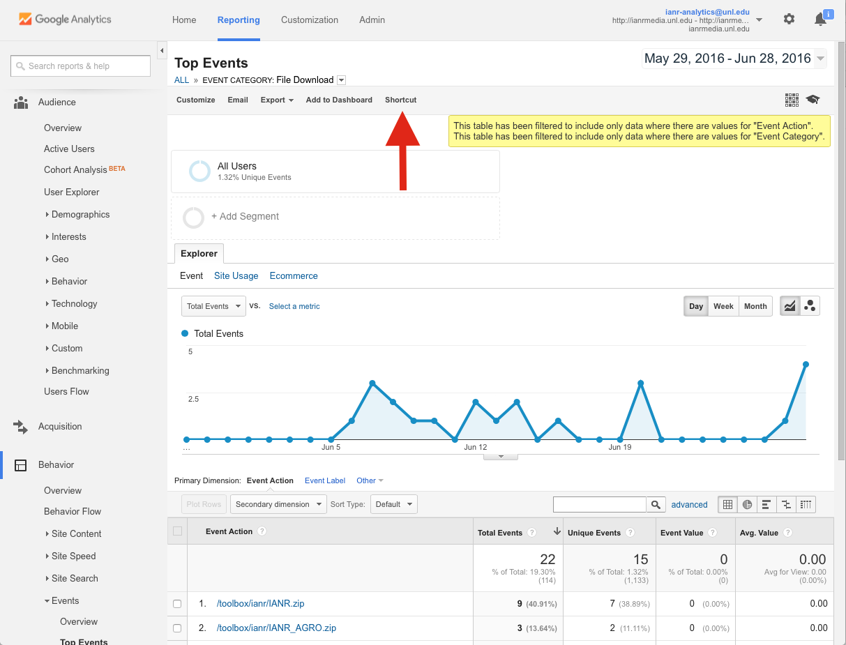 Google Analytics Shortcut for File Downloads